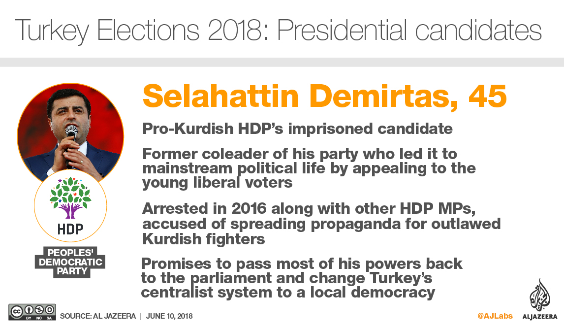Turkey Election All You Need To Know About The June 24 Polls