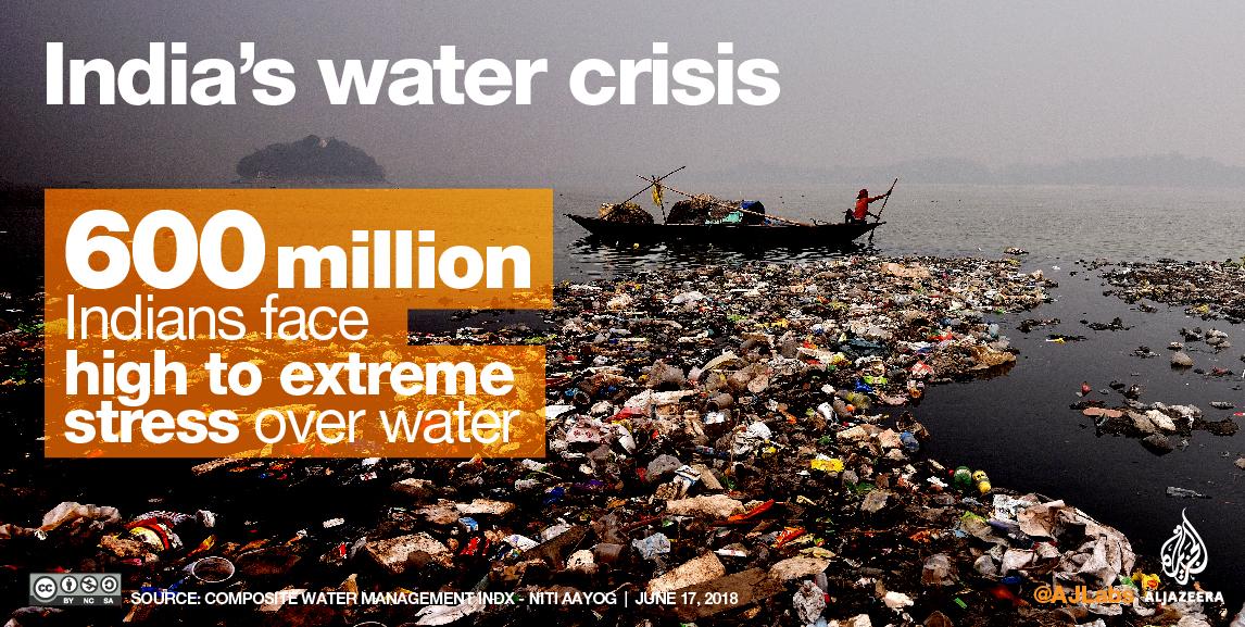 Если в Индии нет воды - воду выпили - ...