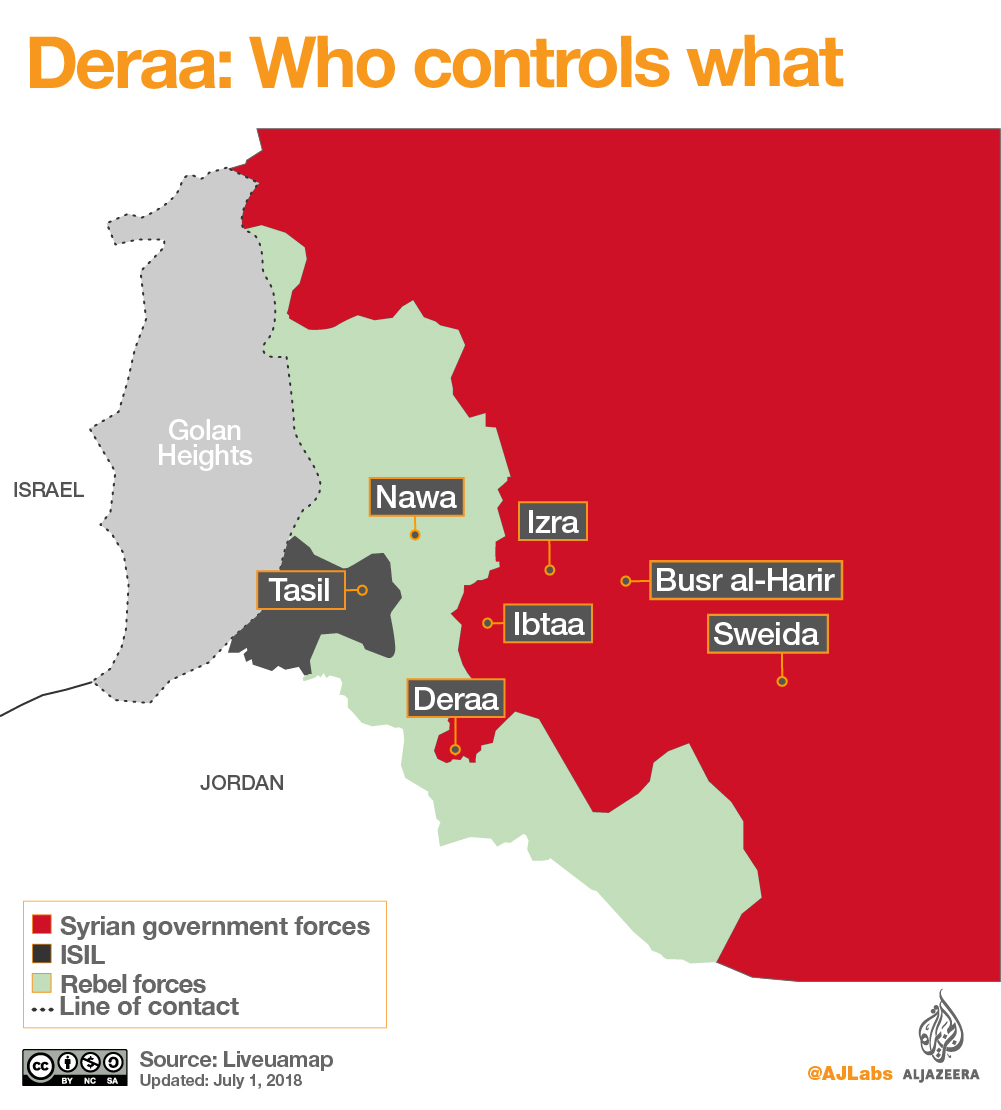 a governments offensive this month in southwest syria has taken much of the eastern part of deraa province from rebels backed by a bombardment that the