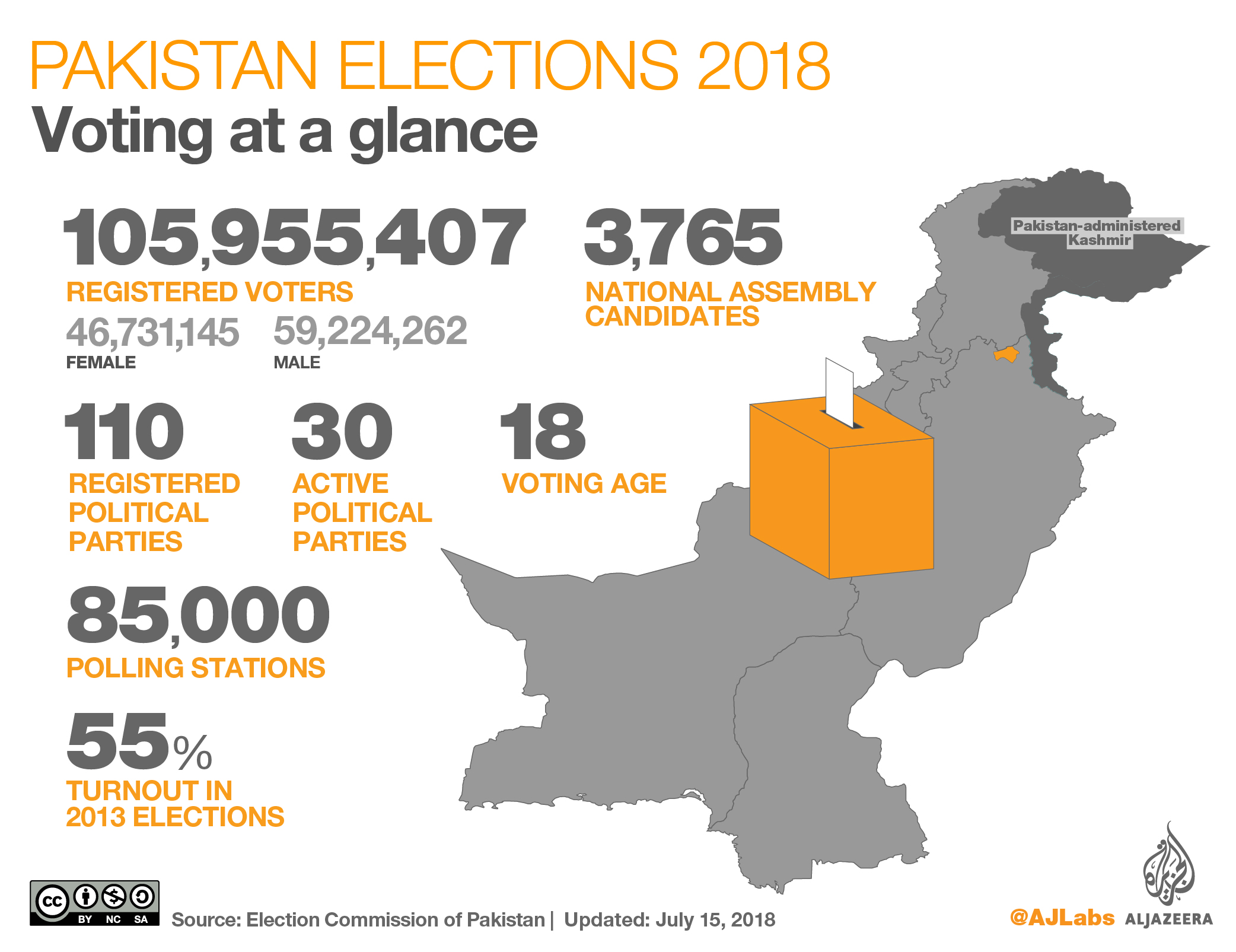 Elections 2018: from whom to expect problems