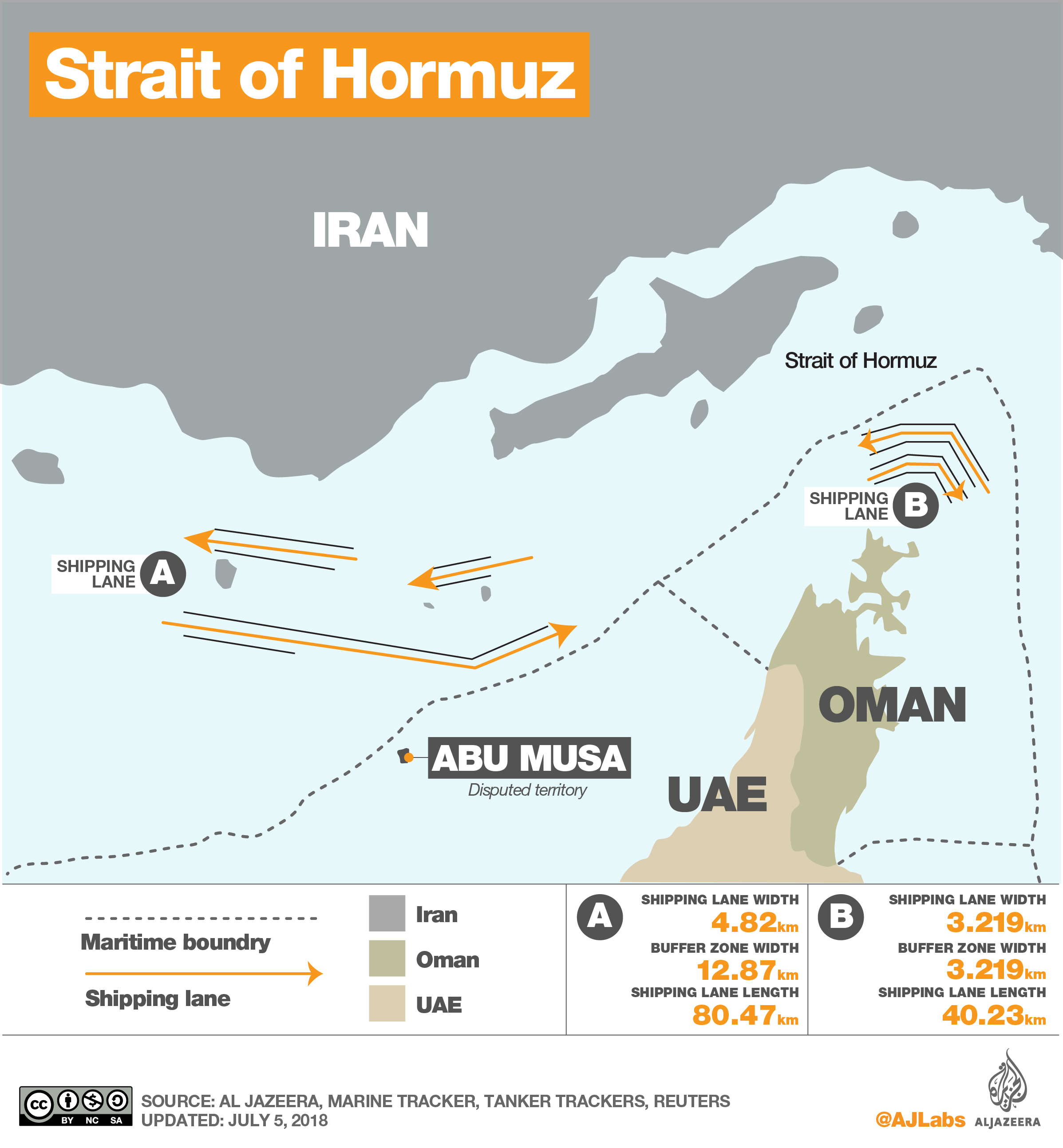 What's at stake if trading at Strait of Hormuz is disrupted