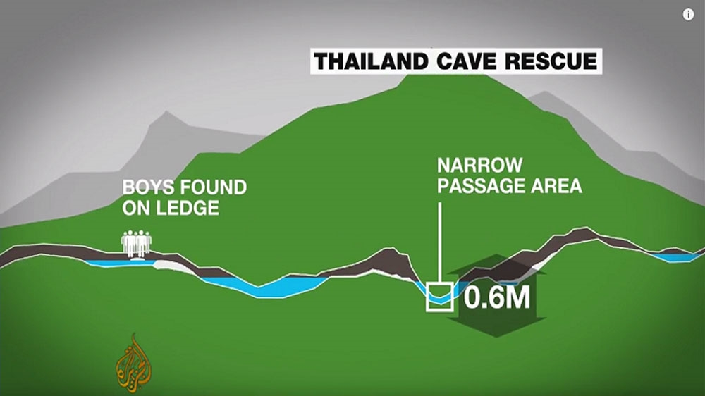 thailand cave rescue operation  all the latest updates