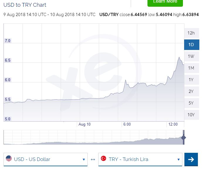 Erdogan says Turkey economy under attack as Trump doubles tariffs | News