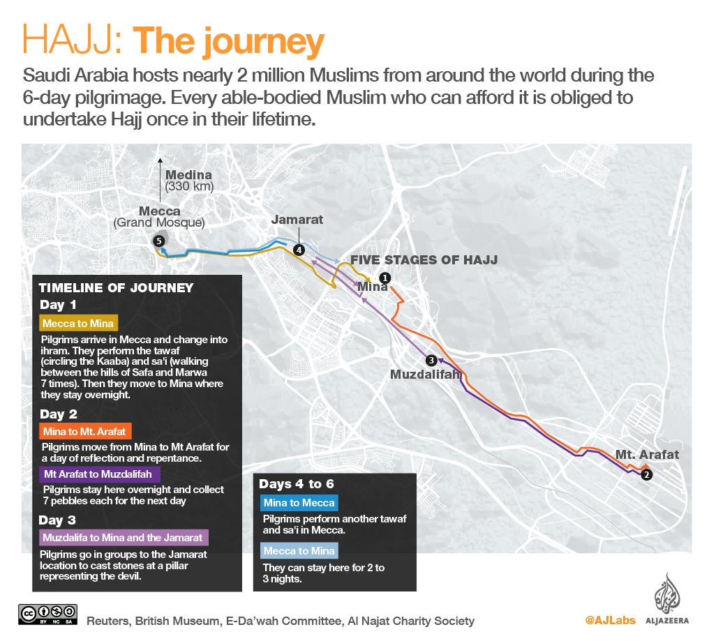 Hajj 2019: An in-depth look at the sacred journey | | Al Jazeera