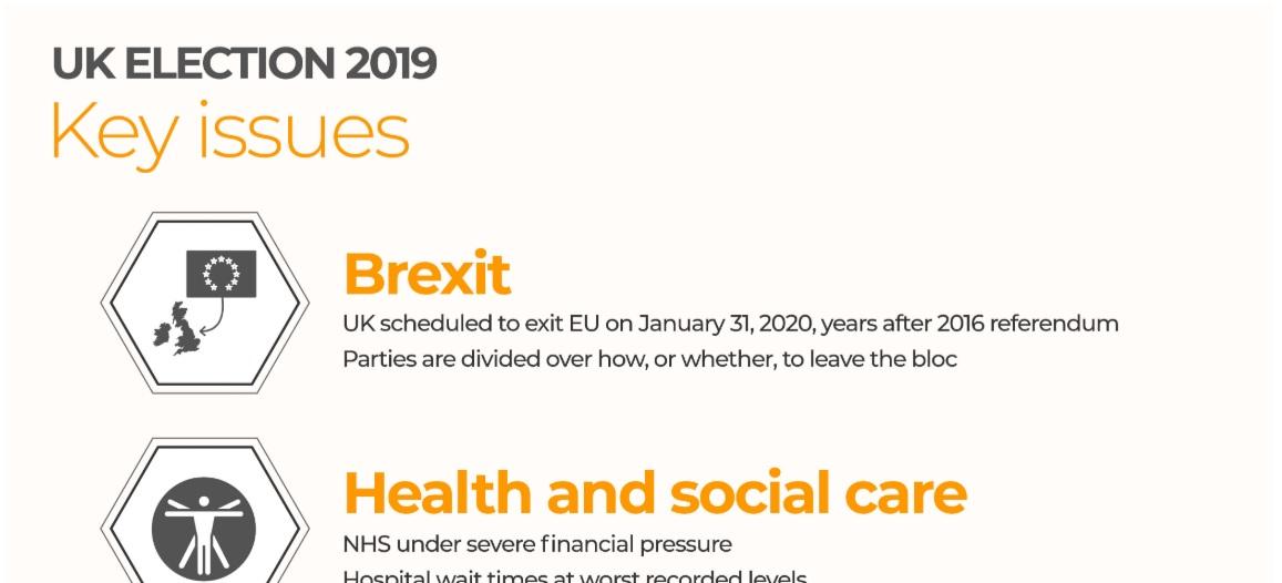 UK brexit infog tease