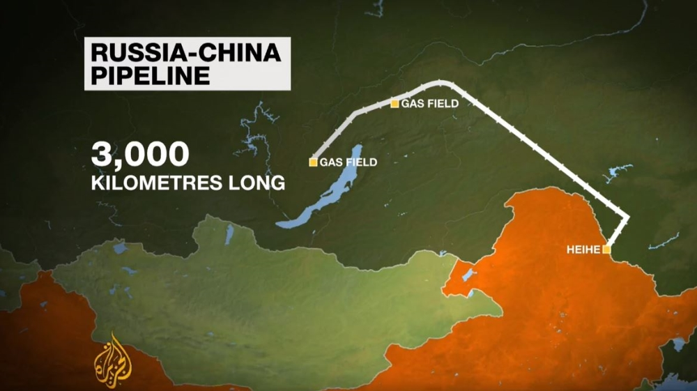 Russia, China pipeline map
