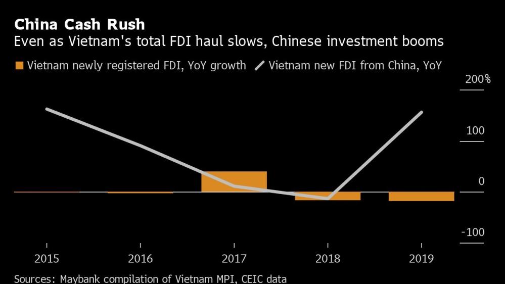 China cash rush (Bloomberg chart)