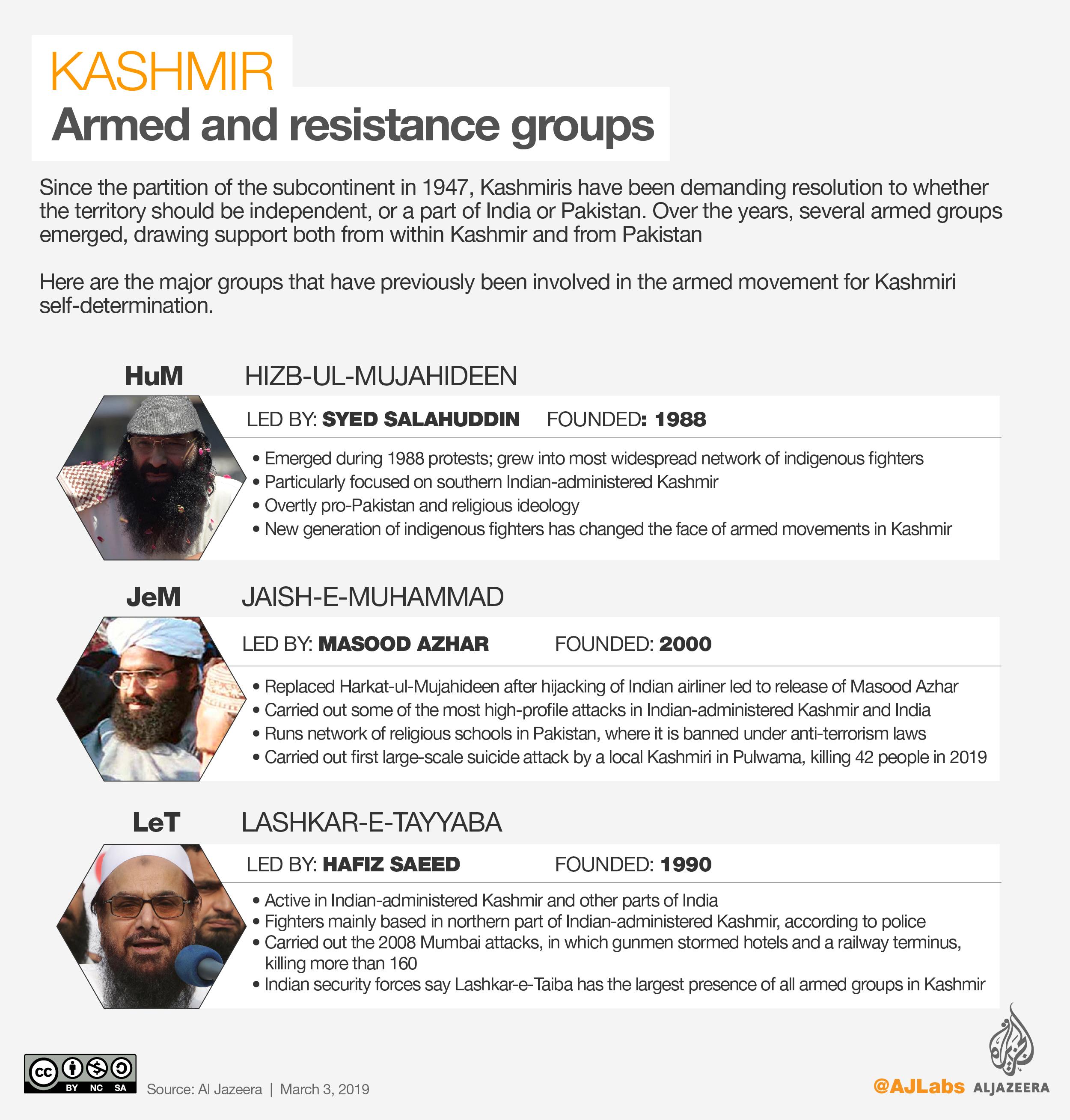 India-Pakistan tensions: All the latest updates | Kashmir