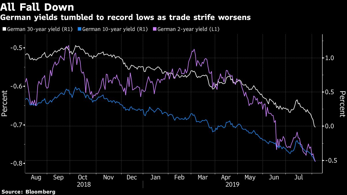 U.S.  stocks cling to advance as trade conflict weighs