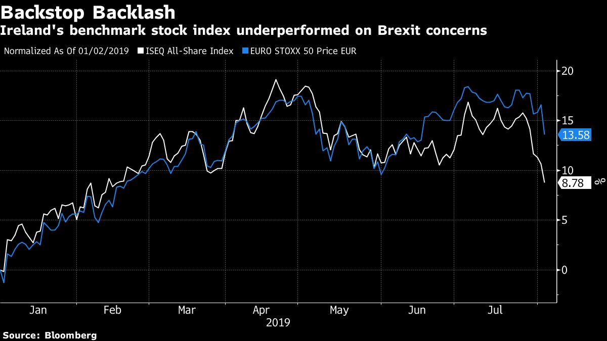 Bank of England says Brexit uncertainties 'more entrenched'