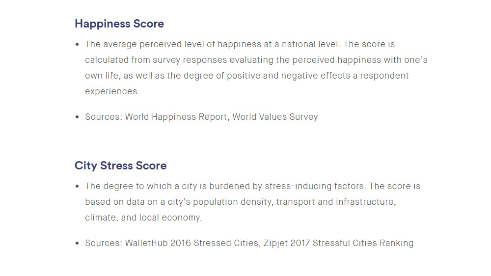 Kisi sources of happiness and stress data