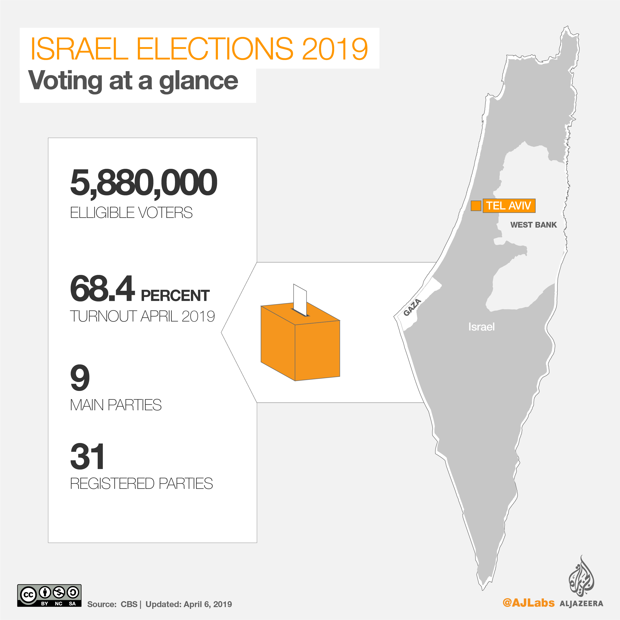 interactive israel election voting at a glance