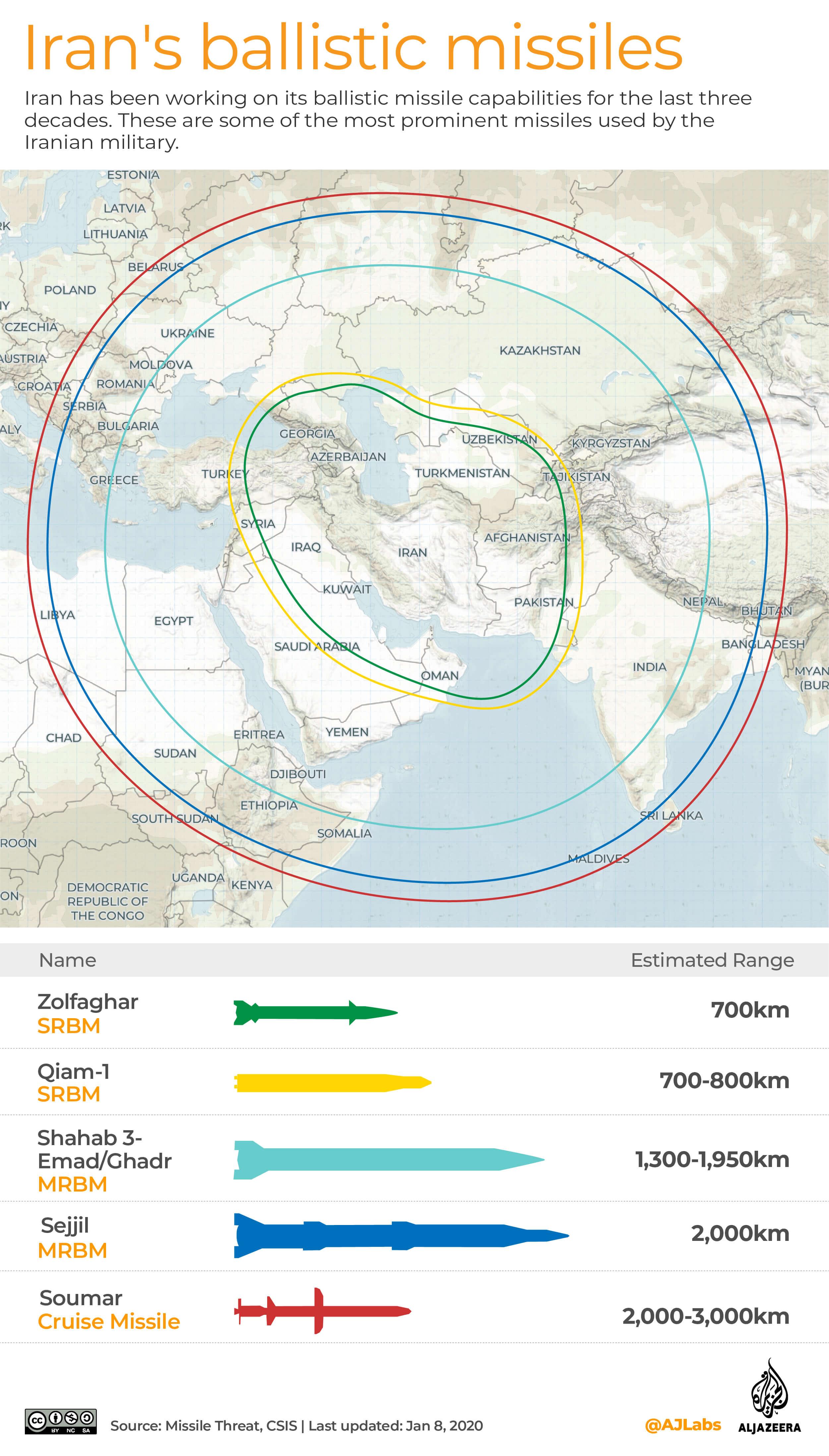 INTERACTIVE: Iran ballistic missiles 2020