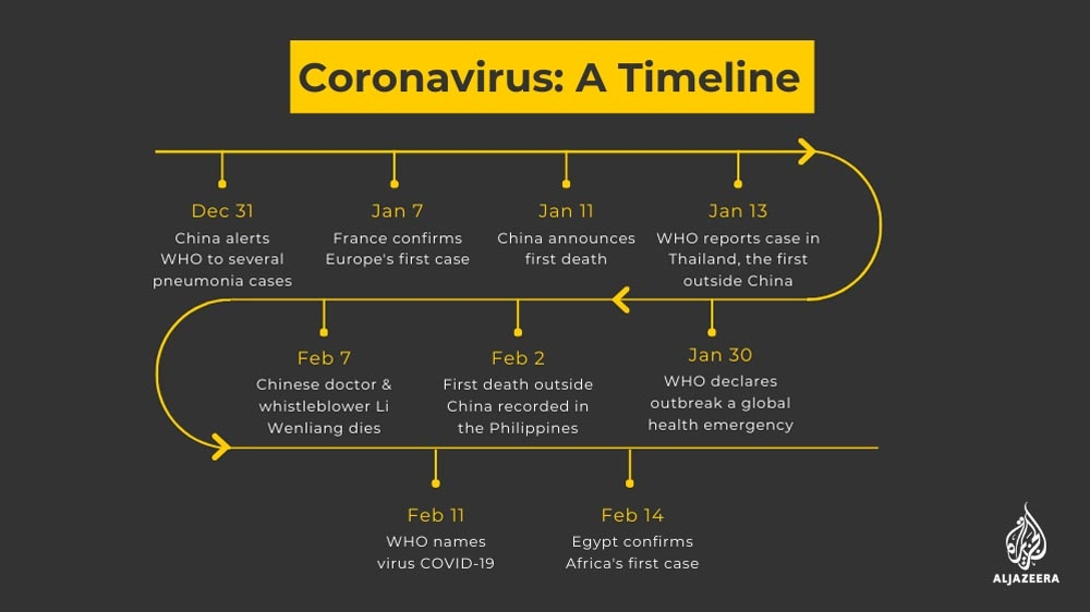 china coronavirus outbreak  all the latest updates