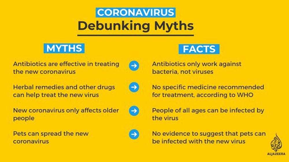 Image result for corona virus myths