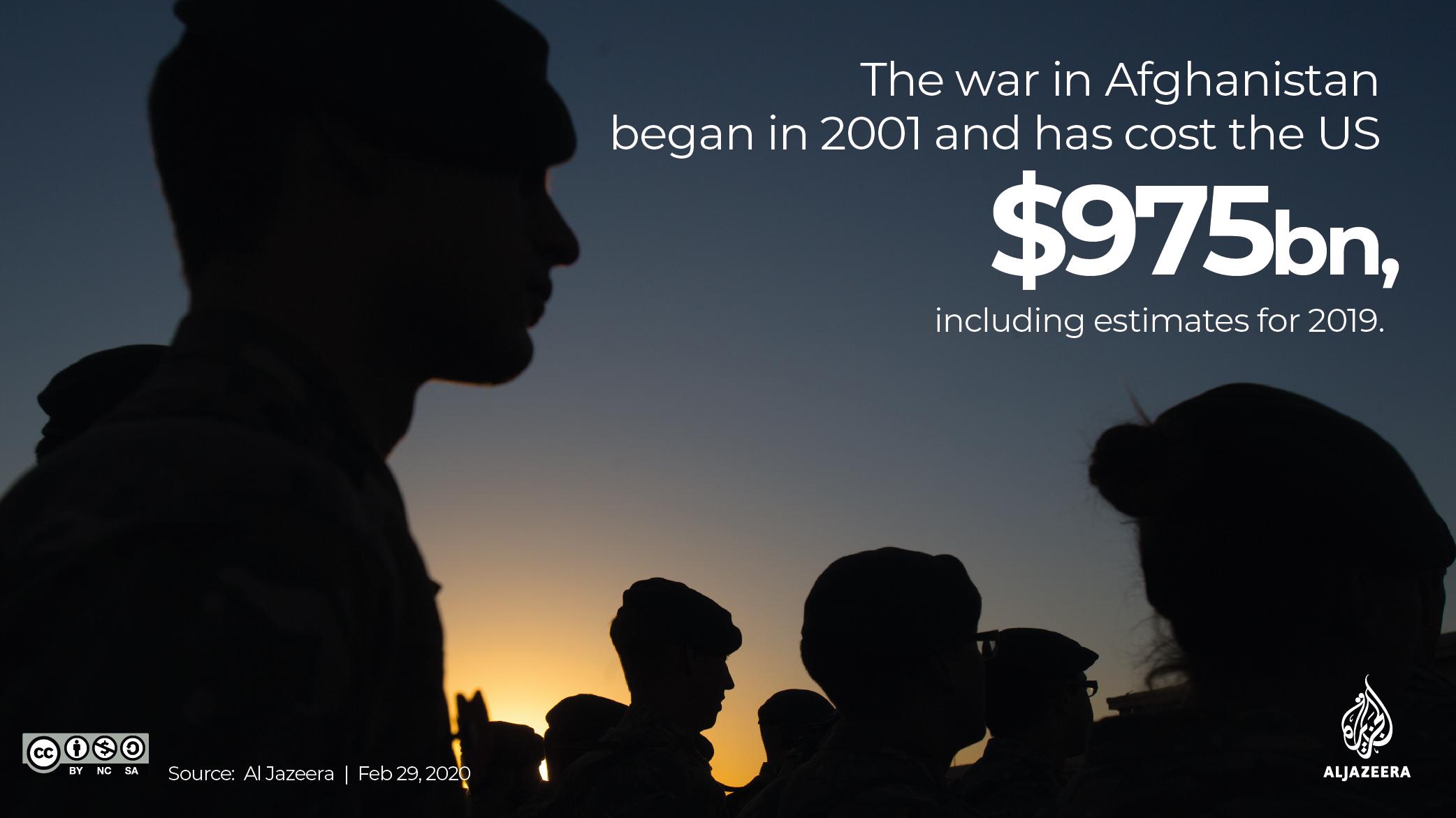 INTERACTIVE: Afghanistan snapshot cost of war Feb 29 2020