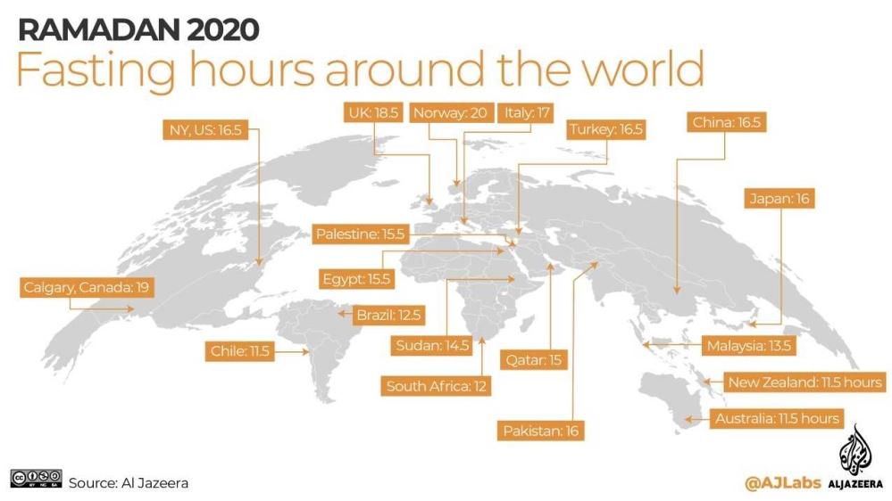 Ramadan 2020 infographic