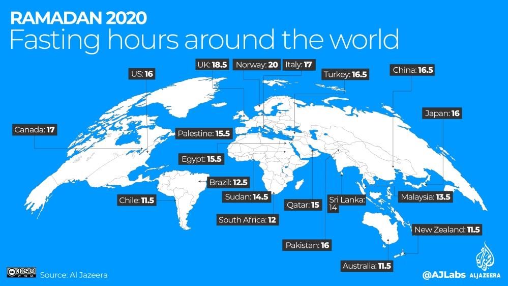 Ramadan 2020: Fasting hours around the world | | Al Jazeera