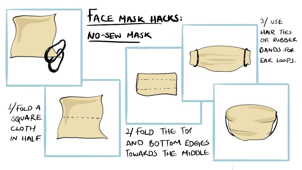 Face mask hacks 2