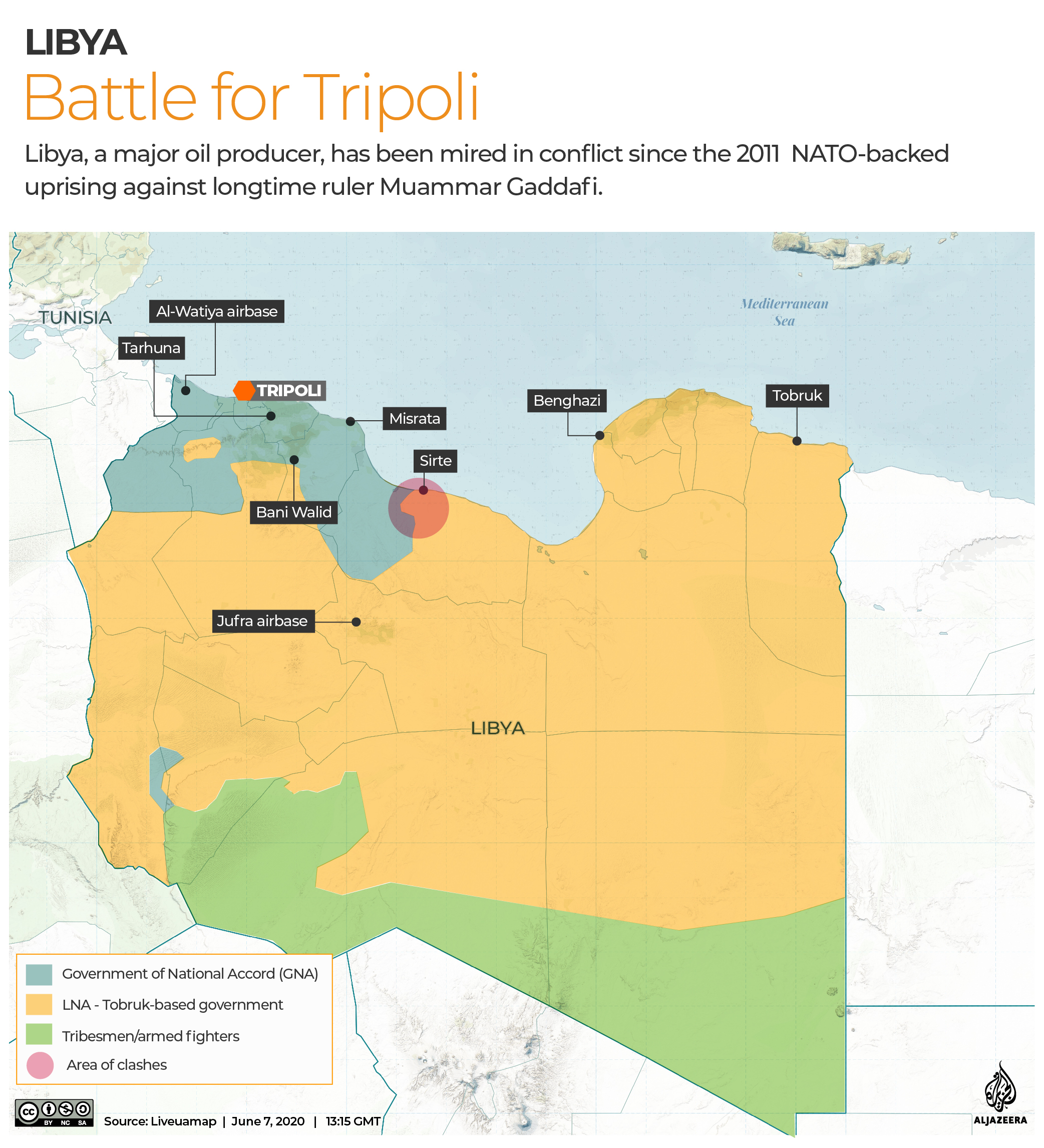 Libya Control map - June 7, 2020 - Revised 2