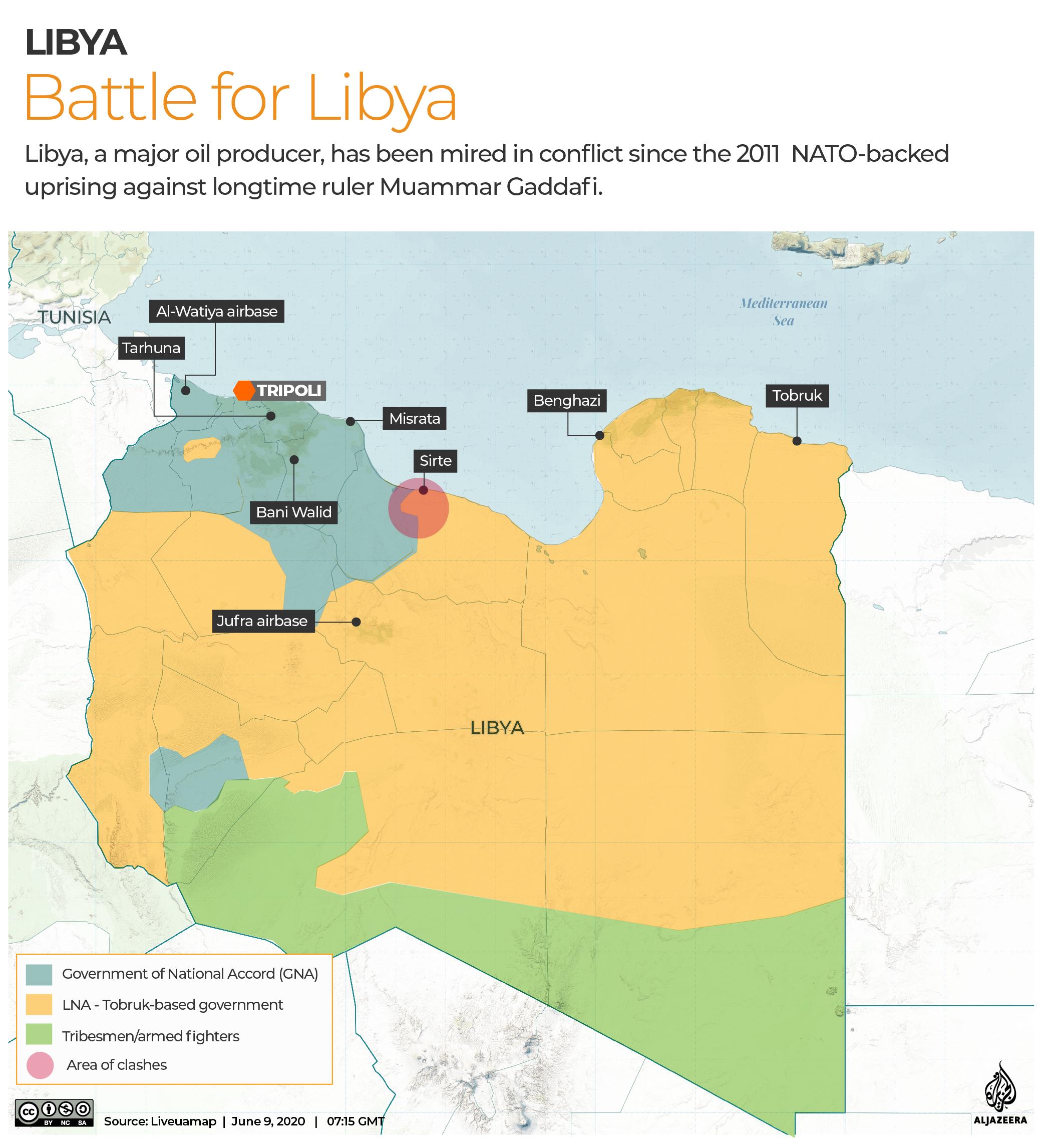 Libya Control map - June 9, 2020