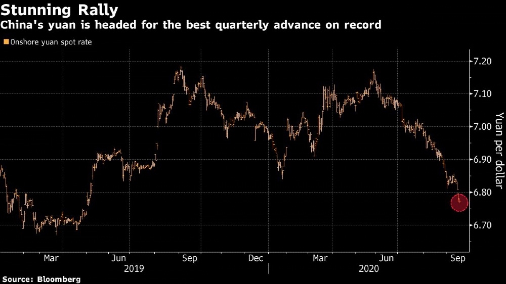 Chinese currency Yuan [Bloomberg]