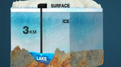 Scientists to explore buried Antarctica lake