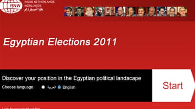 Egypt Elections: How would you vote?