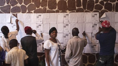 DR Congo polls disrupted by violence