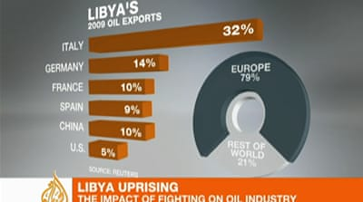 Trouble for Libya's oil industry