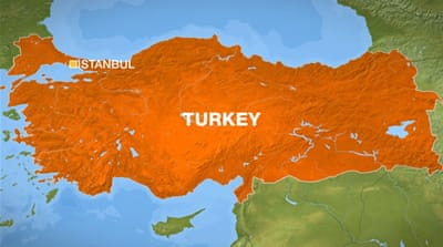 Country Profile: Turkey