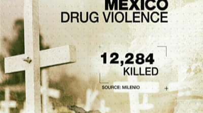 Mexico drug violence claims staggering toll