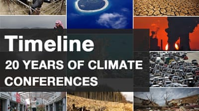 Timeline: 20 years of climate conferences