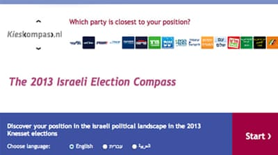 Israeli elections: How would you vote?