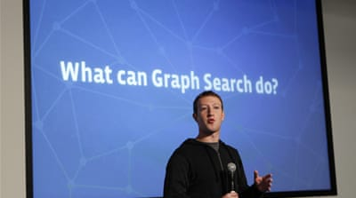 Facebook continues to develop new features and functionalities which further absorb the focus of its users  [Reuters]
