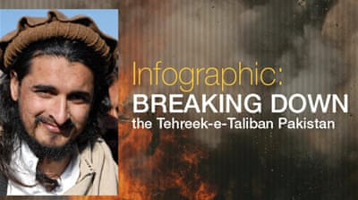 Breaking down the Tehreek-e-Taliban