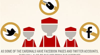 Infographic: Picking new Pope from 'Papabili'