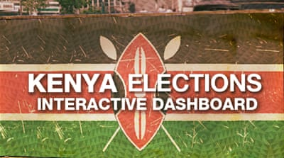 Kenya Elections: Interactive Dashboard