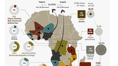 Infographic: Africa's natural resource wealth