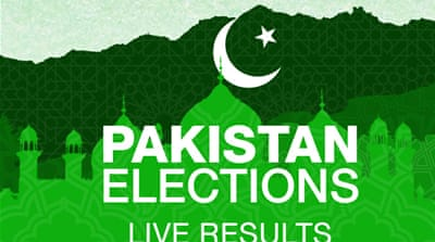 Pakistan Elections: Interactive Dashboard