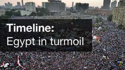 Interactive timeline: Egypt in turmoil