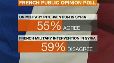 French public divided over Syria intervention
