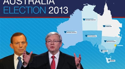 Infographic: Australian election 2013