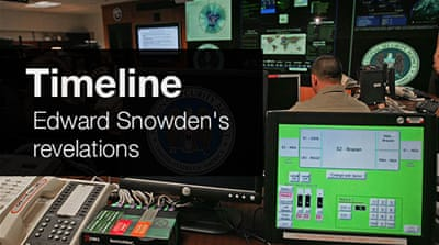 Timeline of Snowden's revelations