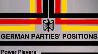 Interactive: Germany's political circles