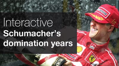 Interactive: Schumacher's domination years