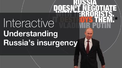 Interactive: Russia's conflict