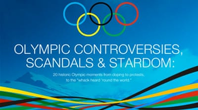 Interactive: Olympic controversies