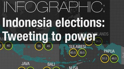 Indonesia elections: Tweeting to power