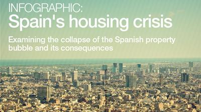 Infographic: Spain's housing crisis